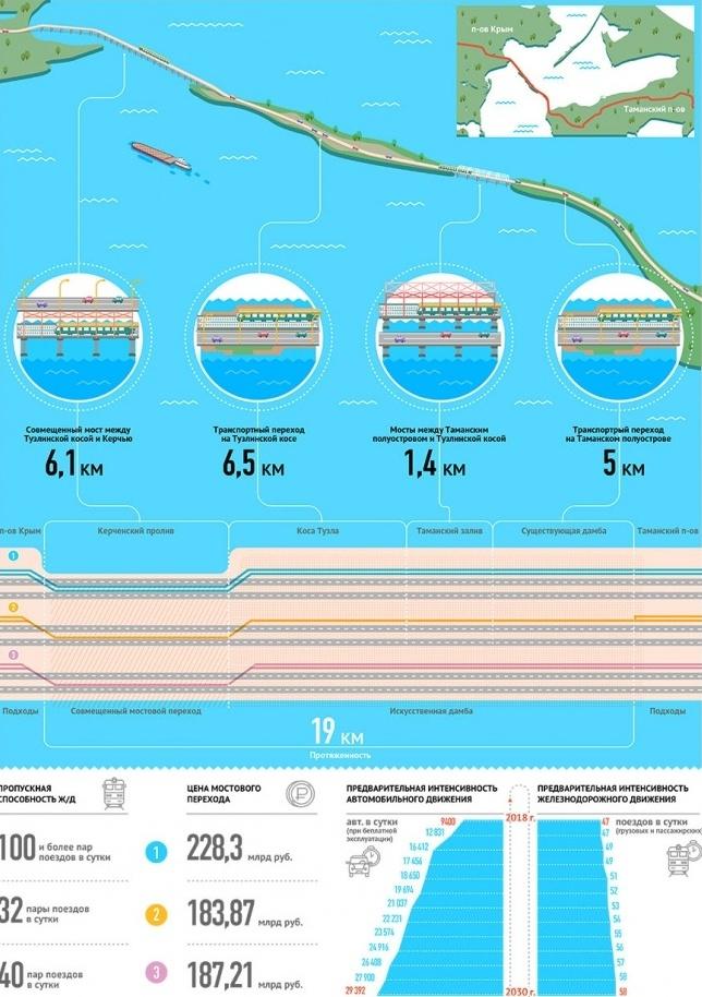 История МПС  История железных дорог